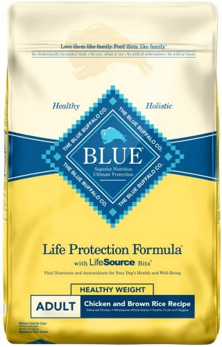 Blue Buffalo Life Protection Formula| Low Protein Diet For Dogs